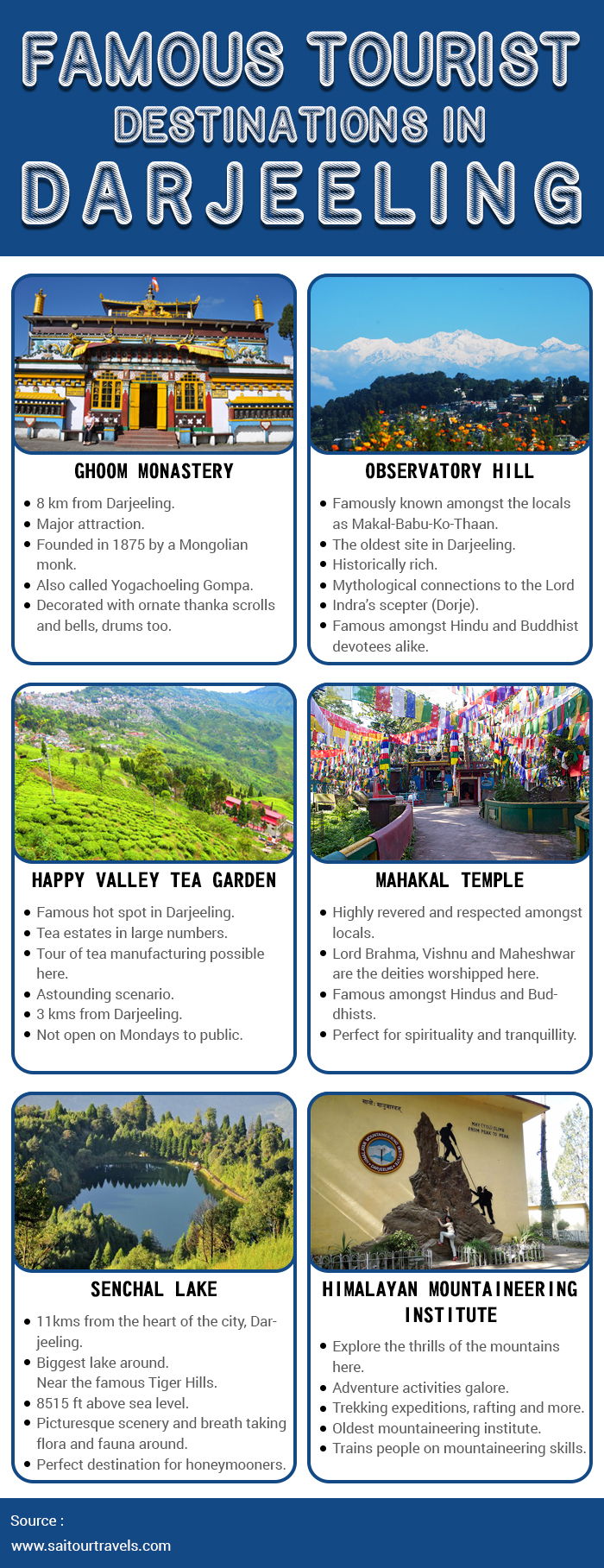 Famous Tourist Destinations in Darjeeling