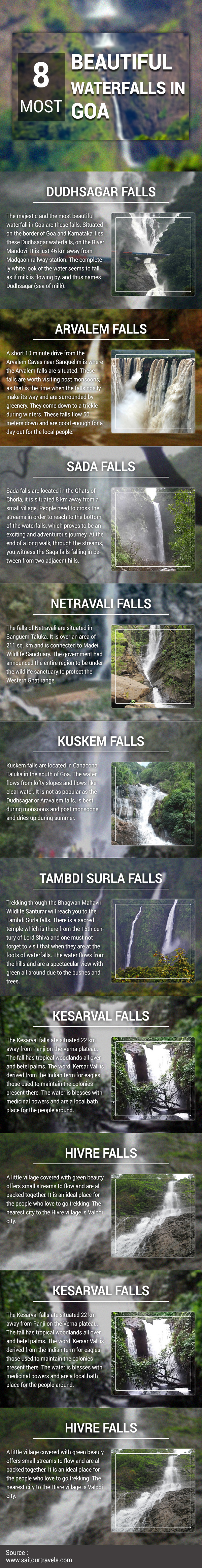 8 Most Beautiful Waterfalls in Goa