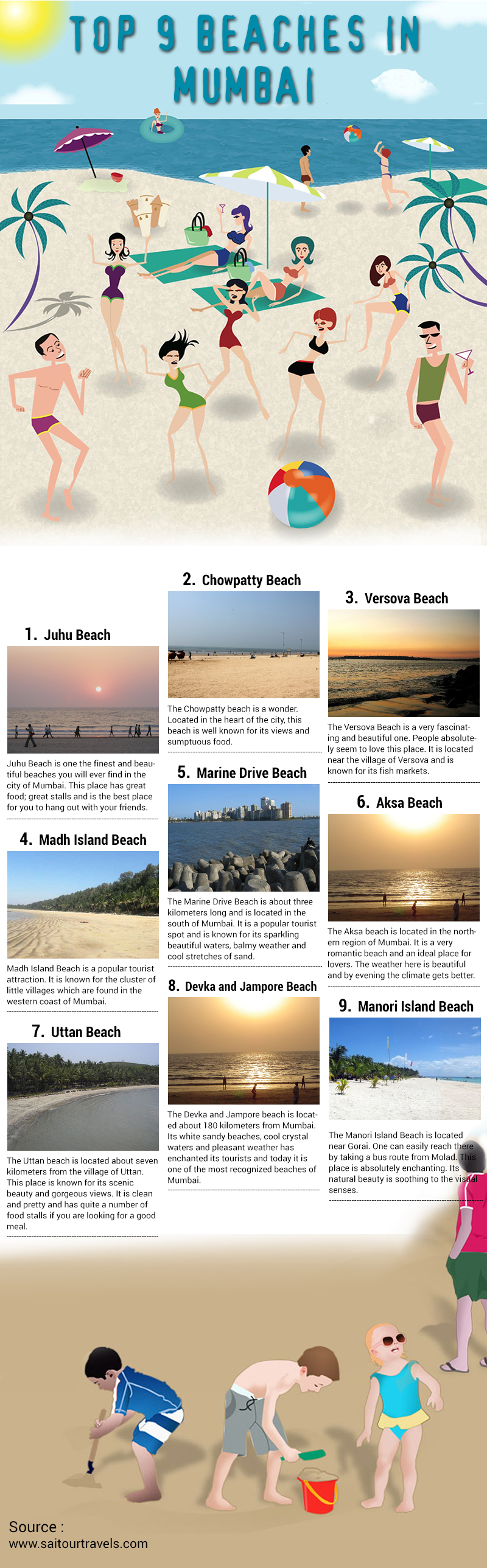 Top 9 Beaches in Mumbai