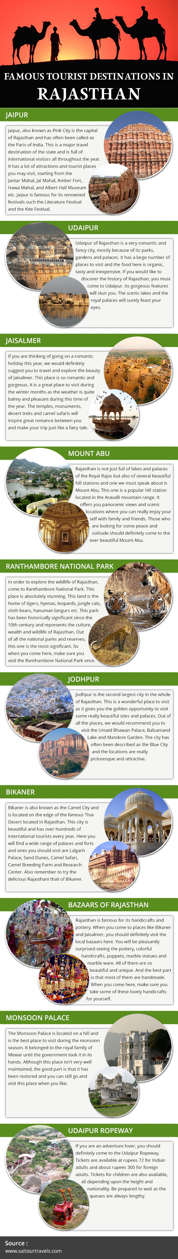 Famous-Tourist-Destinations-in-Rajasthan
