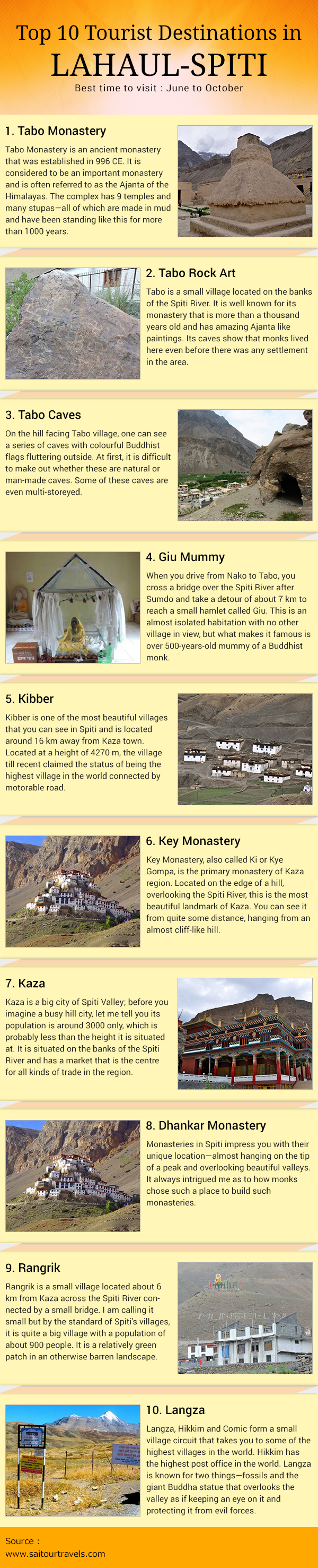 Top 10 Tourist Destinations in Lahaul Spiti