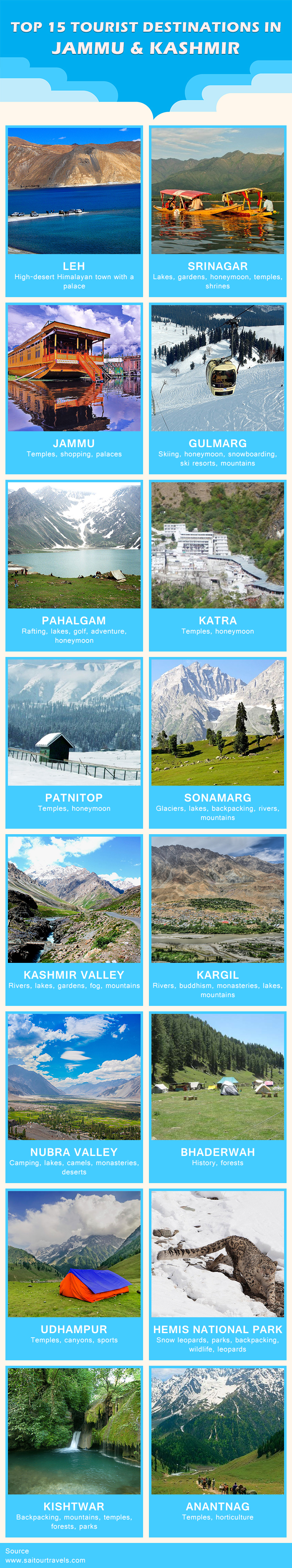 Top 15 Tourist Destinations in Jammu & Kashmir